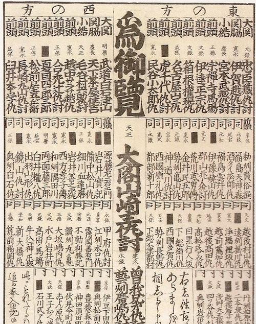 江戸時代の「仇討ち番付」