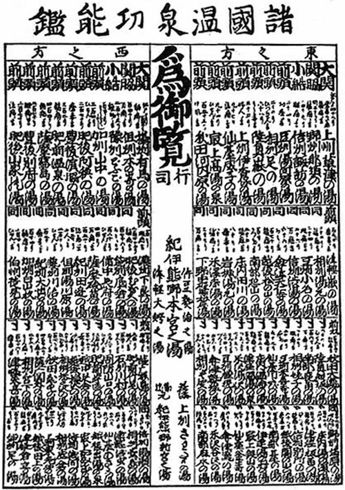 江戸時代の温泉番付「諸国温泉功能鑑」