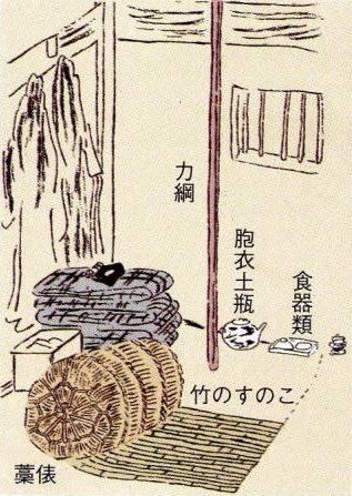 江戸時代の農村での産屋