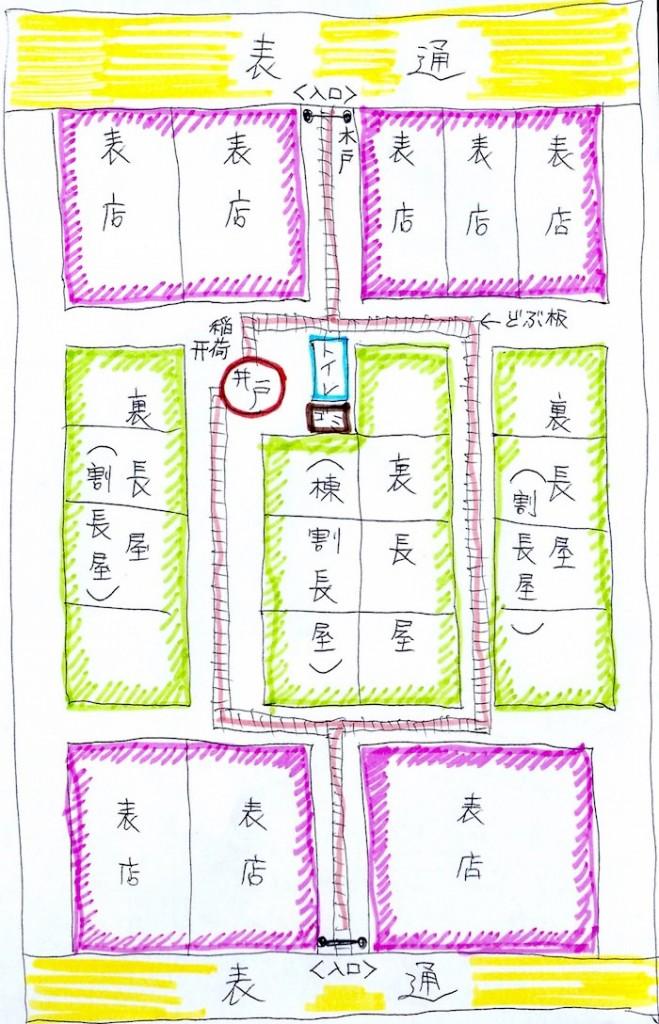 江戸時代における町屋敷の一例(拡大画像)