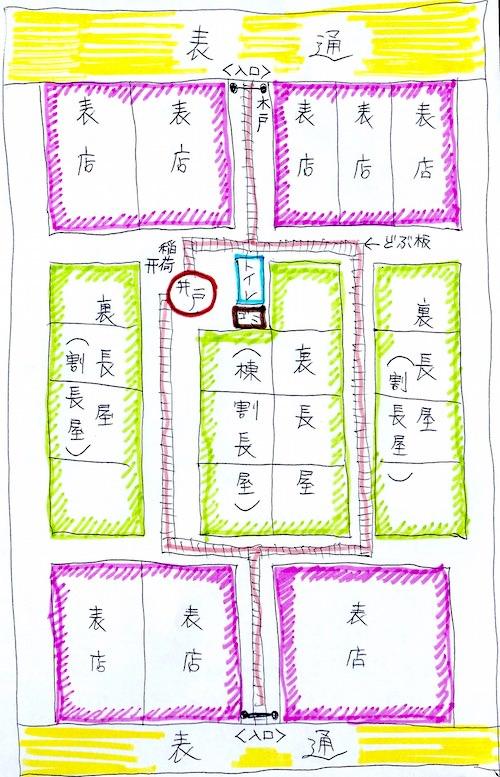 江戸時代における町屋敷の一例