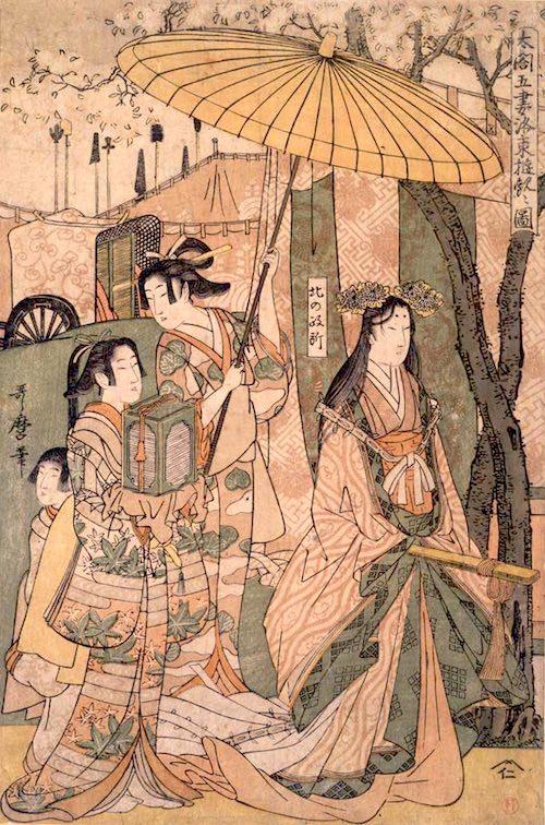 豊臣秀吉の花見のようす(『太閤五妻洛東遊覧之図』部分/喜多川歌麿 画)