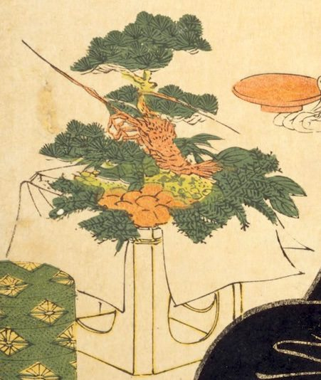 食積(くいつみ、江戸時代のお正月の祝い膳)