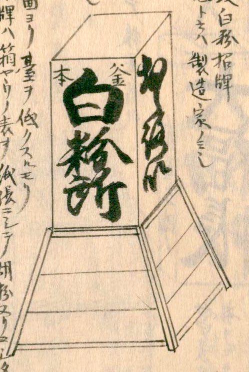 江戸時代の白粉屋の箱看板(『守貞漫稿』より)