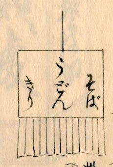 江戸時代のうどん屋の看板