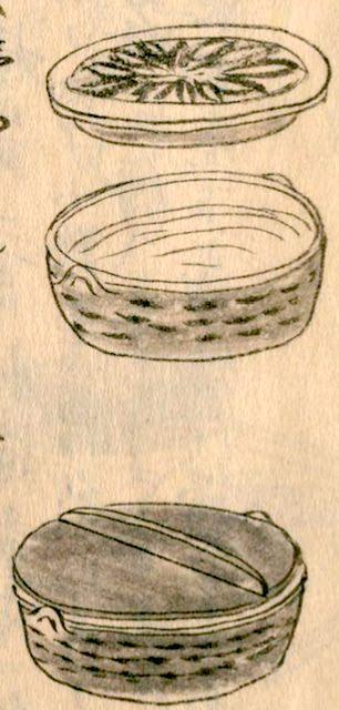 江戸時代の柳川鍋の説明イラスト(『守貞謾稿』より)