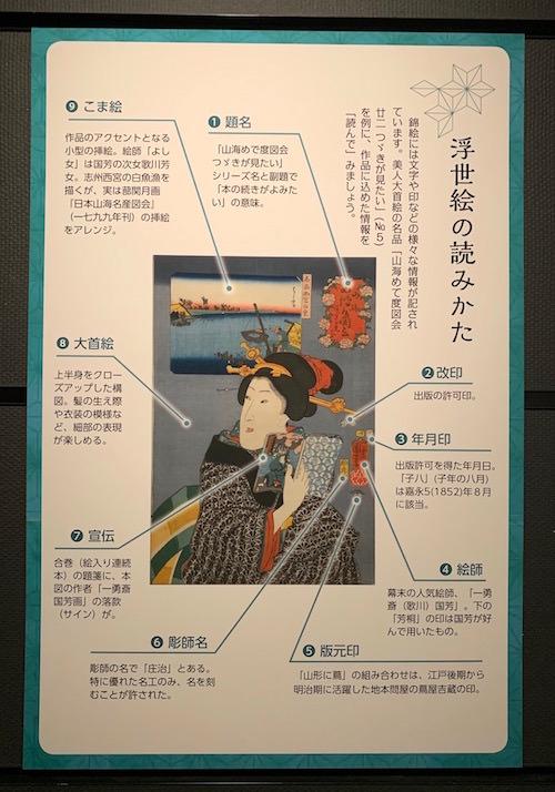 浮世絵の読み方(企画展『浮世絵ガールズ・コレクション』より)