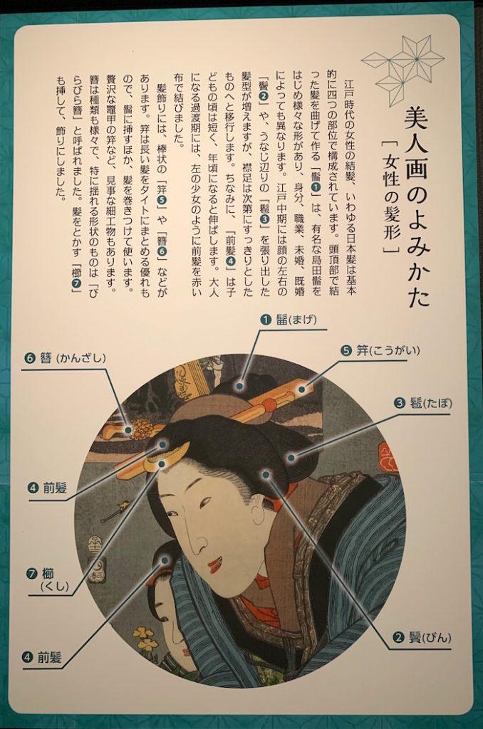 美人画の髪型解説(企画展『浮世絵ガールズ・コレクション』より)の拡大画像