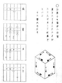 吉田光由の画像、名言、年表、子孫を徹底紹介 | 江戸ガイド